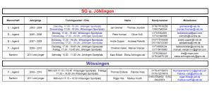 2017-10-04 08_38_25-Trainerliste 2017-2018 Woss Johl 01 (1)